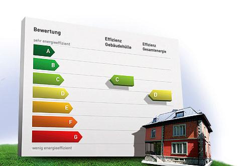 Energieberatung vom GEAK-Experten der HUWYLER STUDER AG